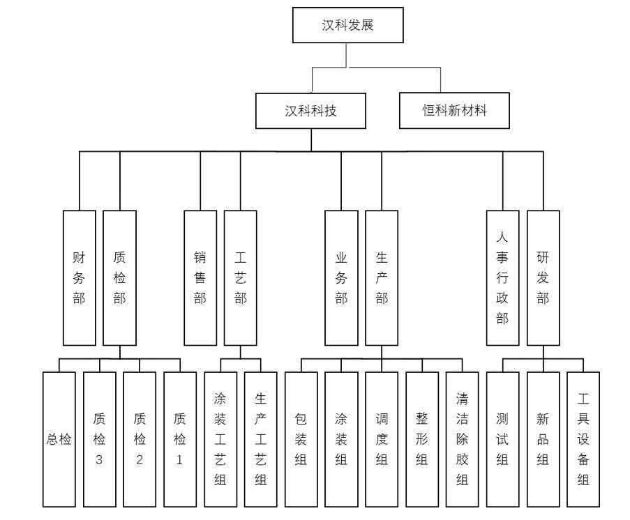 公司组织架构.jpg